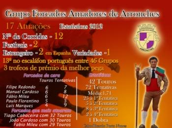 Amadores de Arronches apresentam as estatísticas da temporada 2012